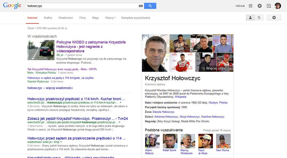 Wyniki wyszukiwania Google dla hasła Hołowczyc