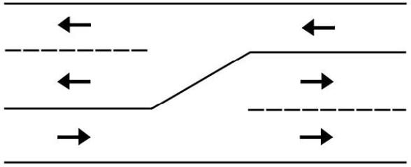 Droga 2+1 - schemat działania