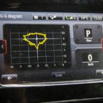 Renault Clio RS - środek - 12
